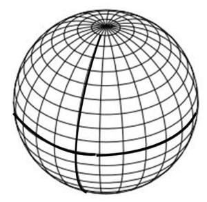 Equator - Merdian